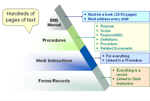 Lean EMS Consulting